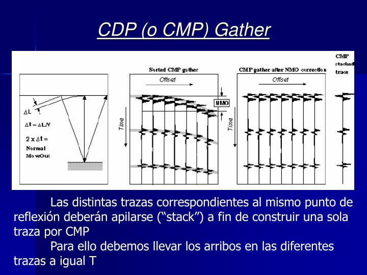 CDP (o CMP) Gather