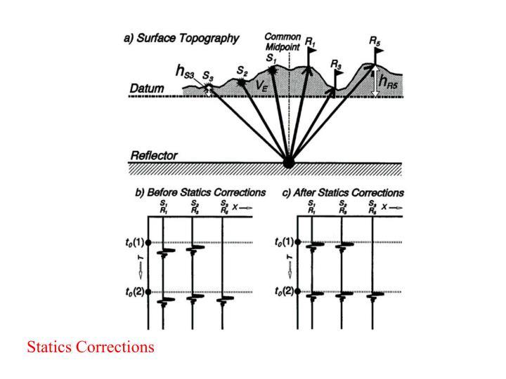 Statics Corrections