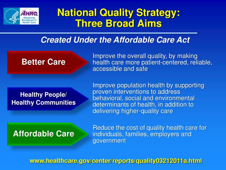 National Quality Strategy: