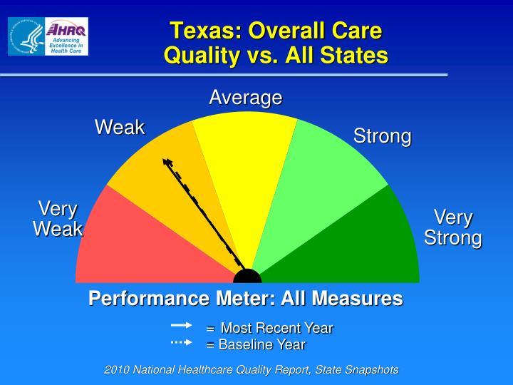Texas: Overall Care