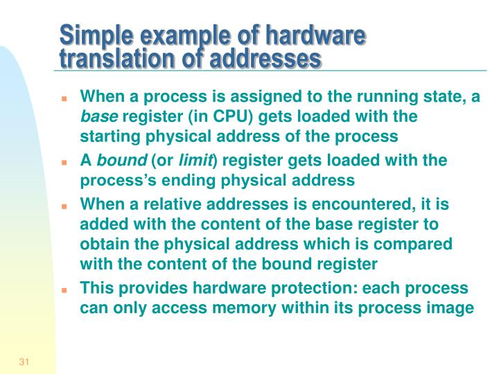 Simple example of hardware translation of addresses
