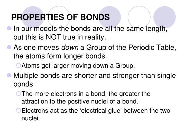 PROPERTIES OF BONDS