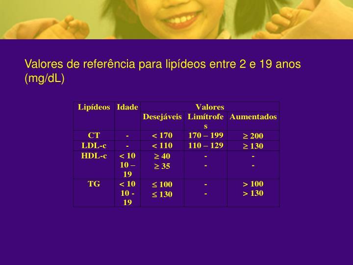 Valores de referência para lipídeos entre 2 e 19 anos (mg/dL)