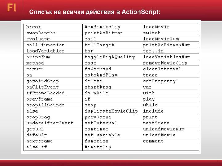 Списък на всички действия в ActionScript: