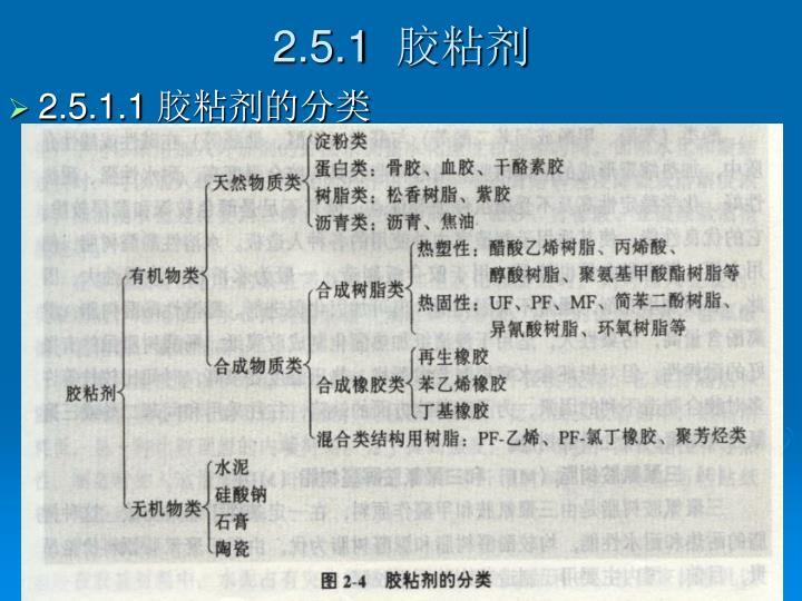 2.5.1.1 胶粘剂的分类