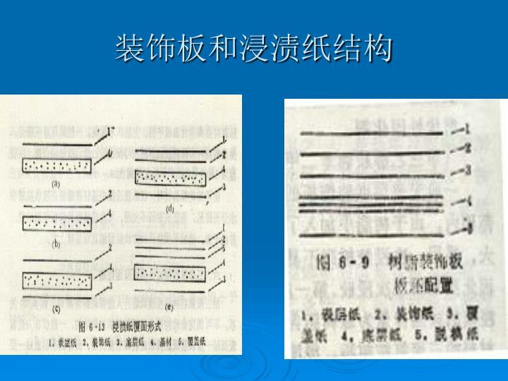 装饰板和浸渍纸结构