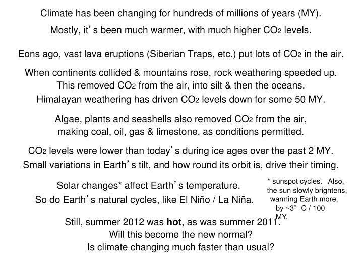 Climate changes without humans