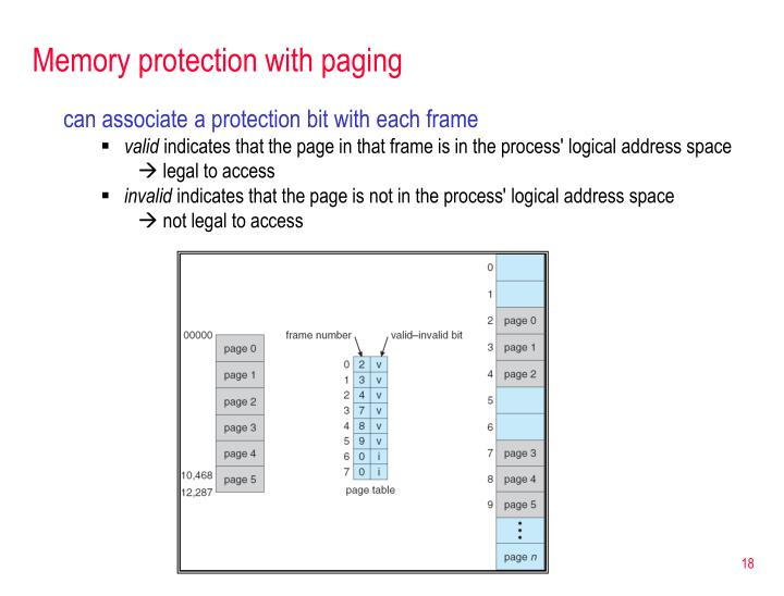 Memory protection with paging