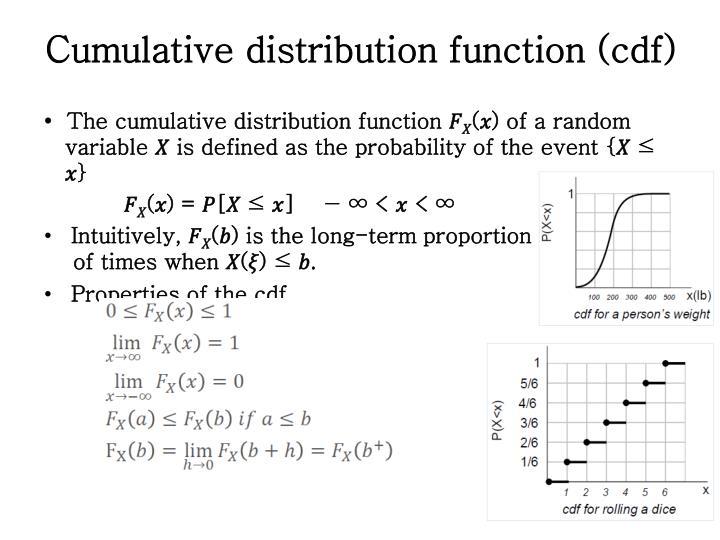 Cumulative distribution function (cdf)
