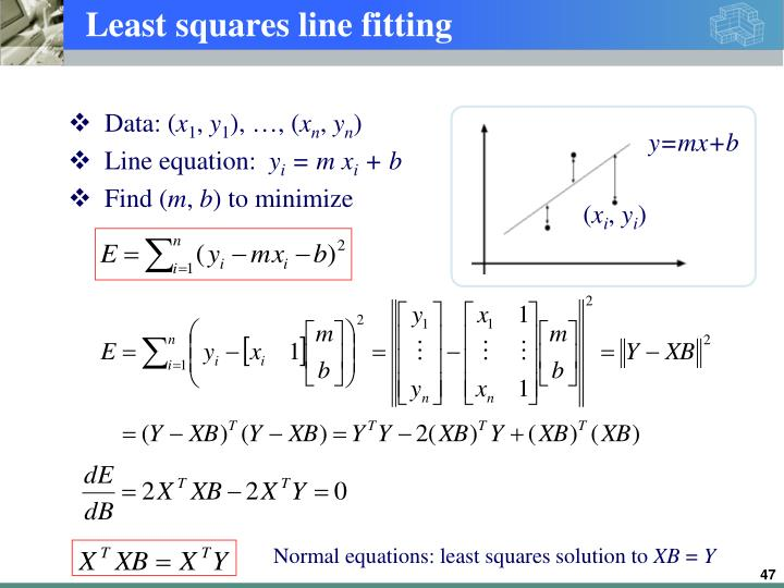 Least squares line fitting