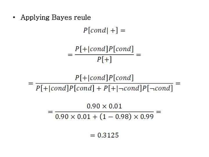 Applying Bayes reule