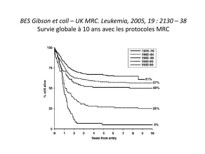 BES Gibson et coll – UK MRC. Leukemia, 2005, 19 : 2130 – 38