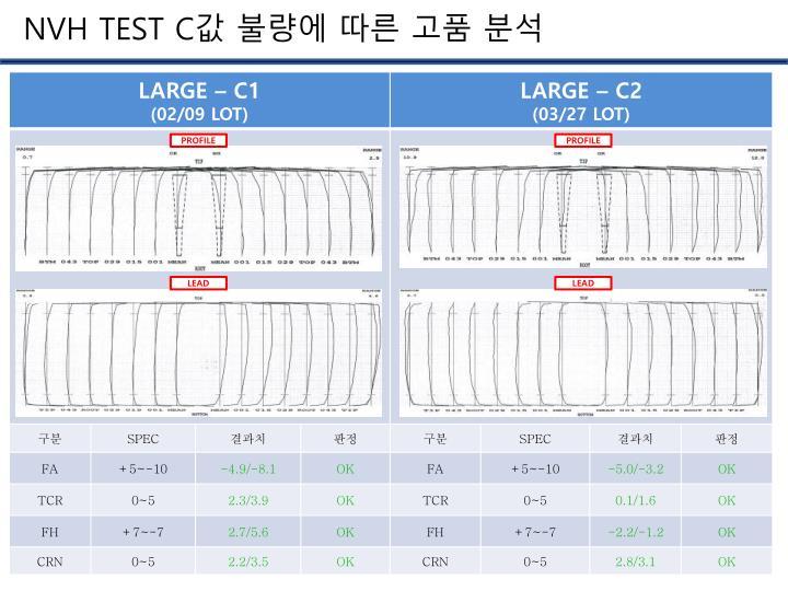 Nvh test c