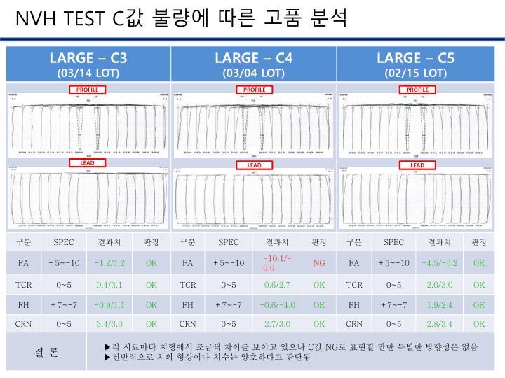 Nvh test c1
