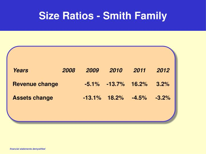 Size Ratios - Smith Family
