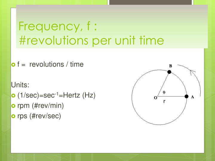 Frequency f revolutions per unit time
