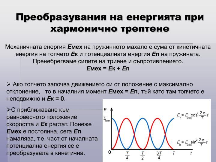 Преобразувания на енергията при хармонично трептене