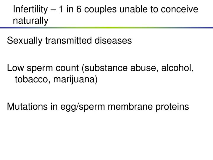 Infertility – 1 in 6 couples unable to conceive naturally