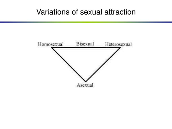 Variations of sexual attraction