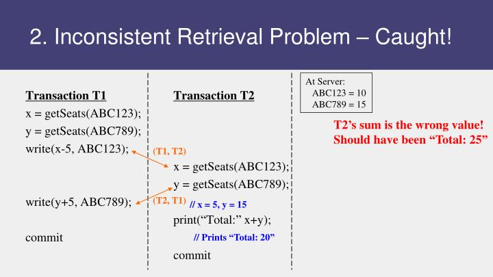 2. Inconsistent Retrieval Problem – Caught!