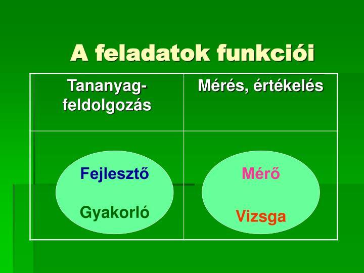 A feladatok funkciói