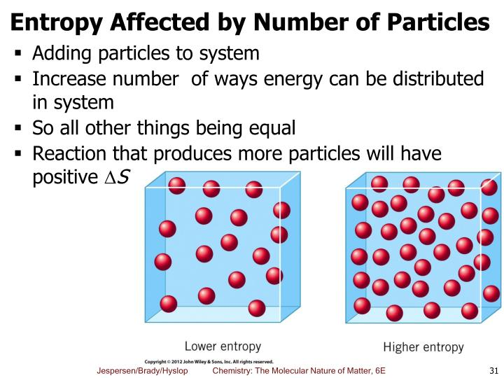 Entropy Affected by Number of Particles