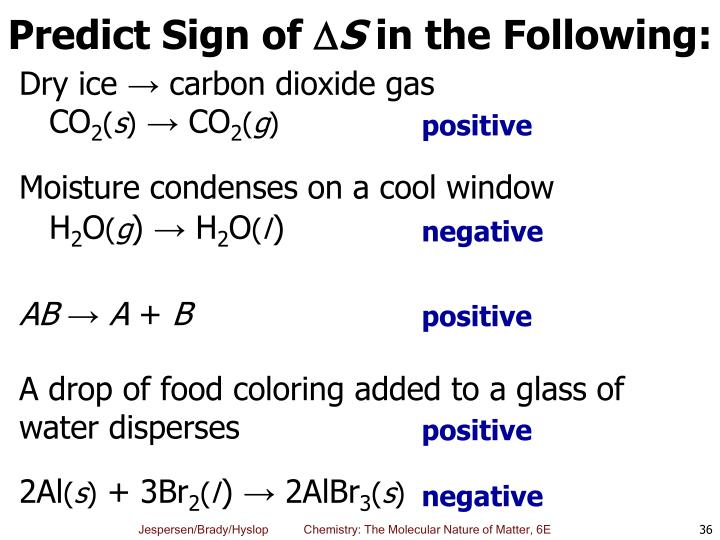 Predict Sign of