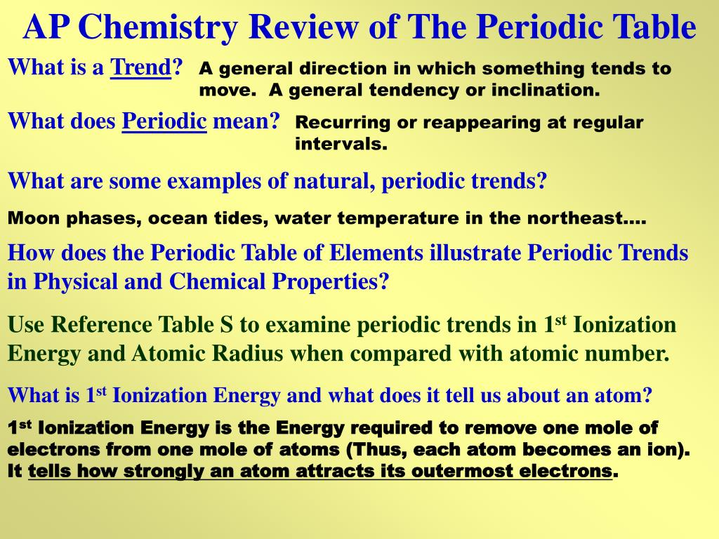 Ppt Ap Chemistry Review Of The Periodic Table Powerpoint Presentation Id 6039012