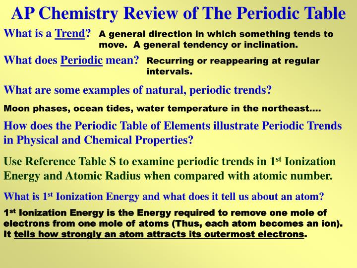 Ppt Ap Chemistry Review Of The Periodic Table Powerpoint