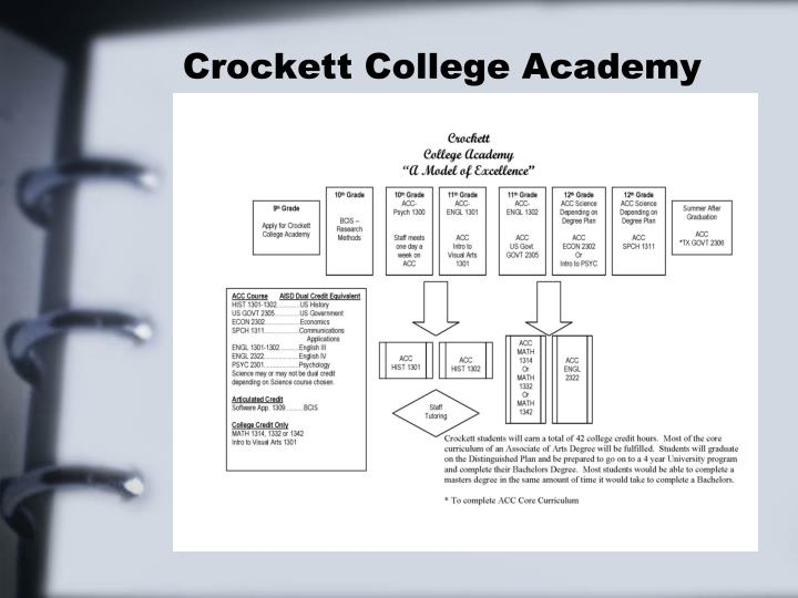 Crockett College Academy