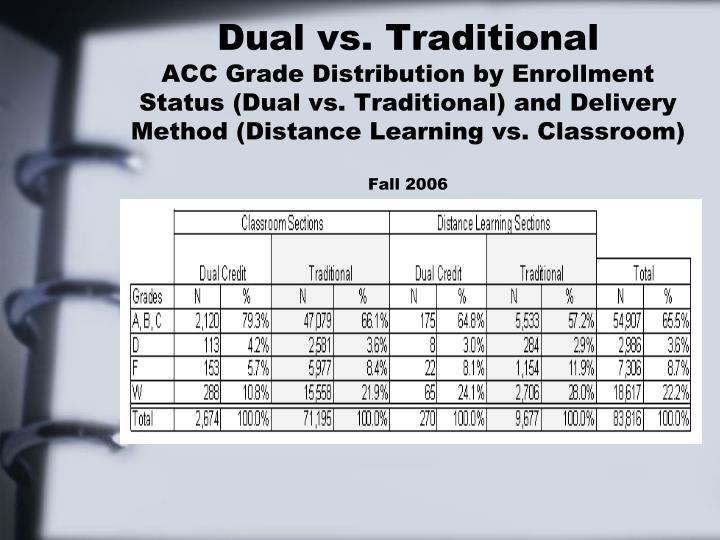 Dual vs. Traditional