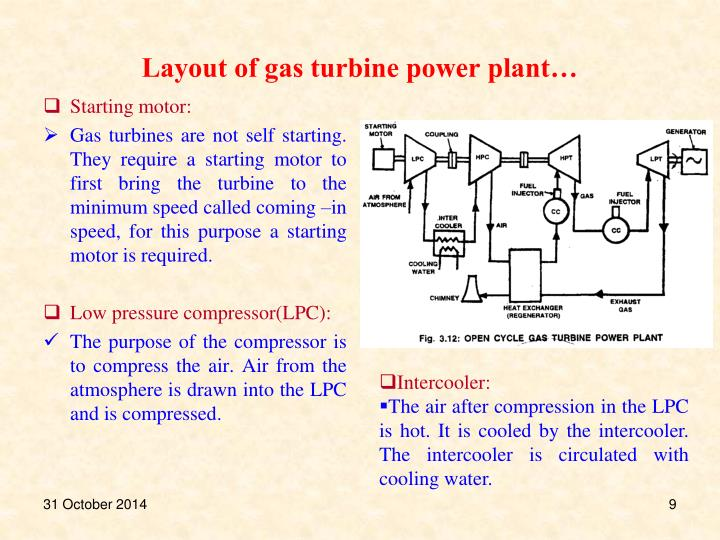 ppt gas turbine power plant powerpoint presentation id thermal power plant layout ppt thermal power plant layout ppt thermal power plant layout ppt thermal power plant layout ppt