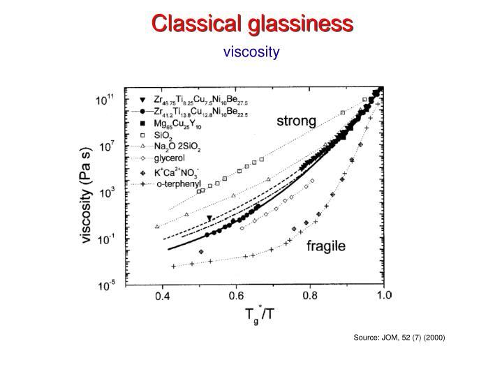 Classical glassiness