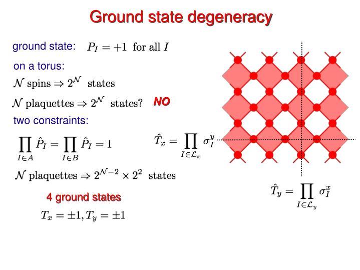 Ground state degeneracy