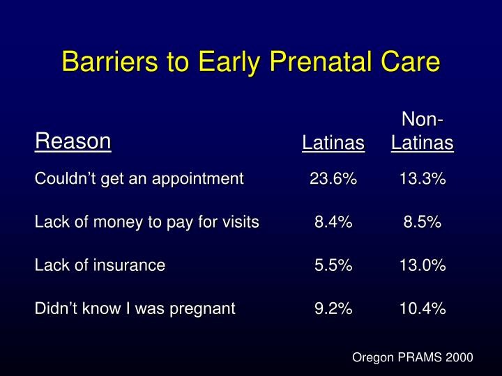 Barriers to Early Prenatal Care