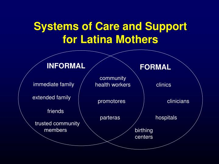 Systems of Care and Support for Latina Mothers