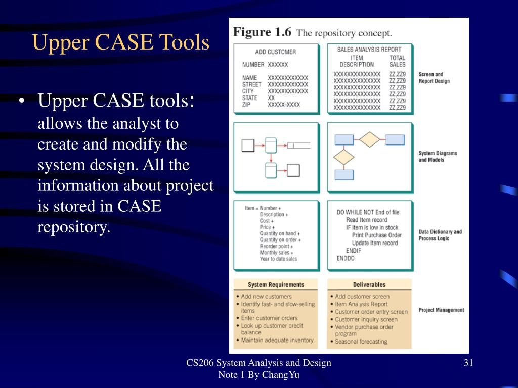 Ppt Part I System Analysis Fundamentals Lecture Note 1 Assuming The Role Of The Systems Analyst Powerpoint Presentation Id 6039654