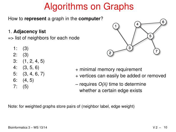 Algorithms on Graphs