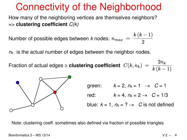Connectivity of the Neighborhood