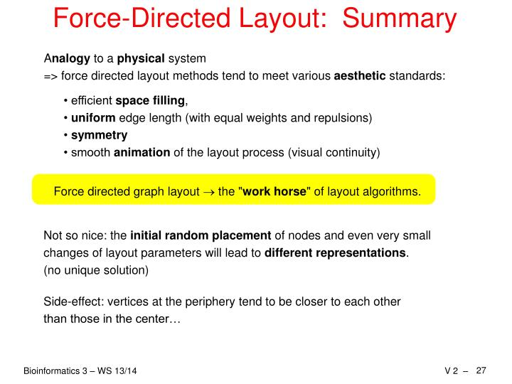 Force-Directed Layout:  Summary