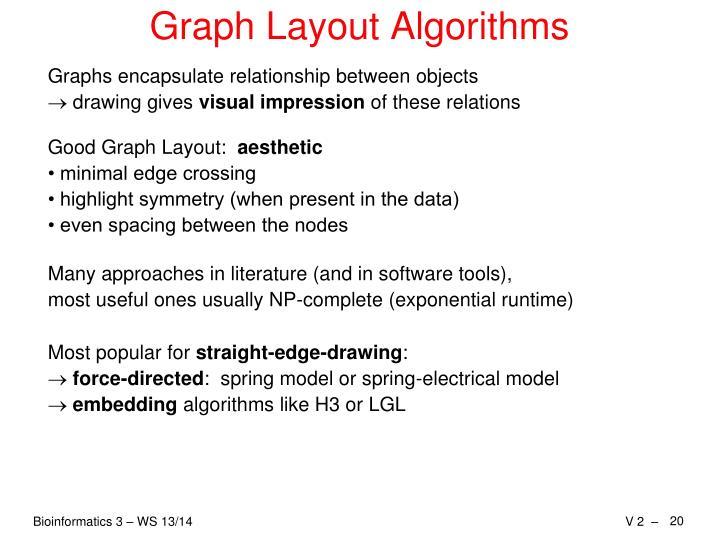 Graph Layout Algorithms