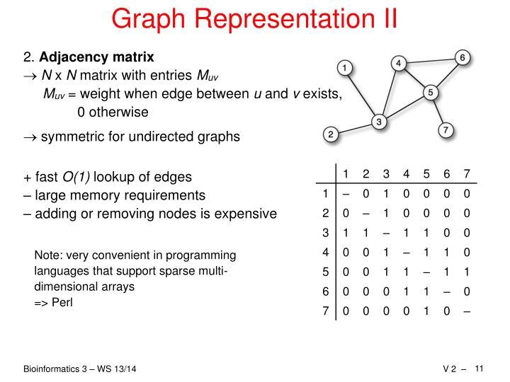 Graph Representation II