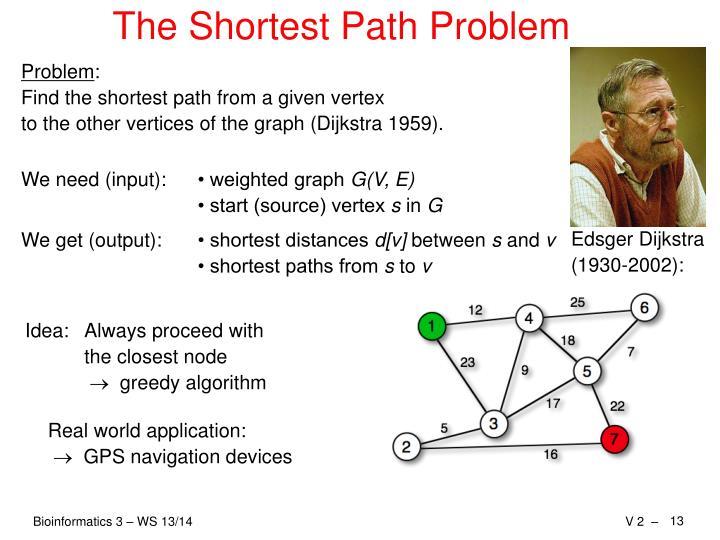 The Shortest Path Problem