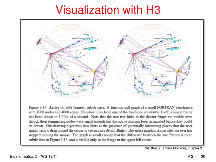 Visualization with H3