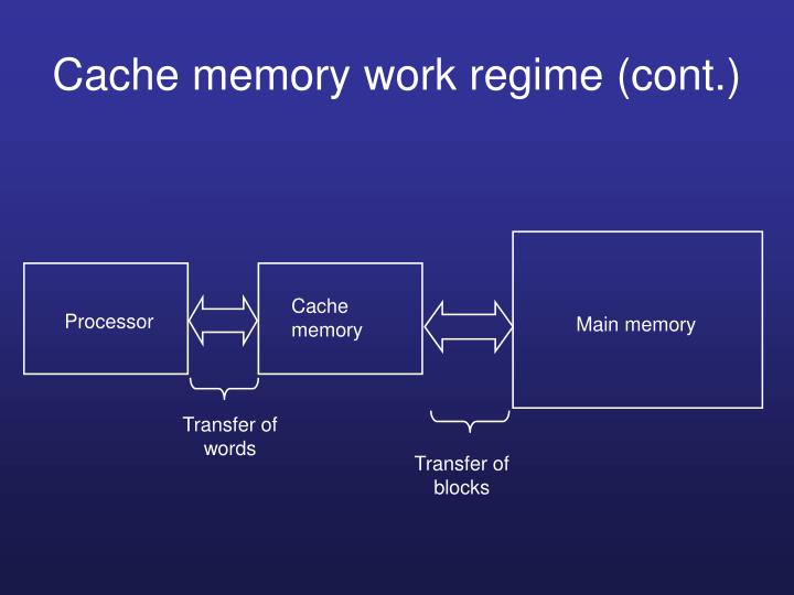 Cache memory work regime (cont.)