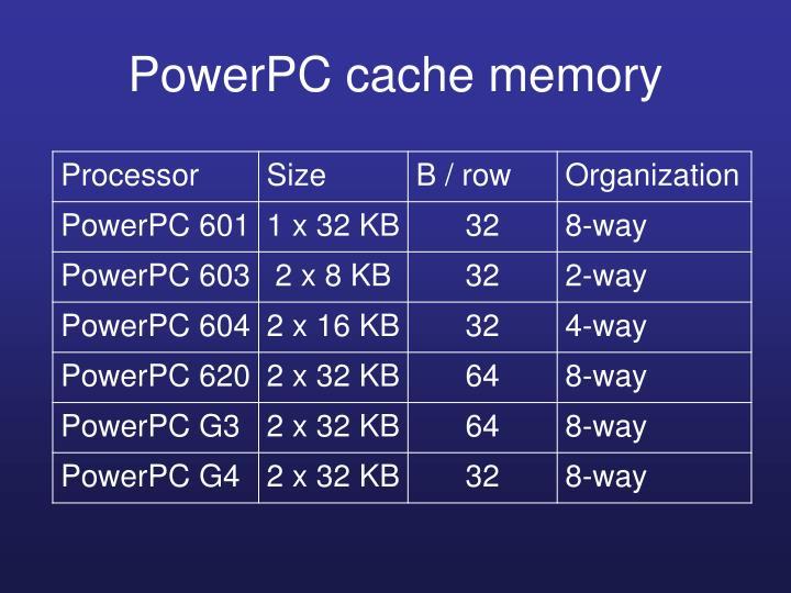 PowerPC cache memory