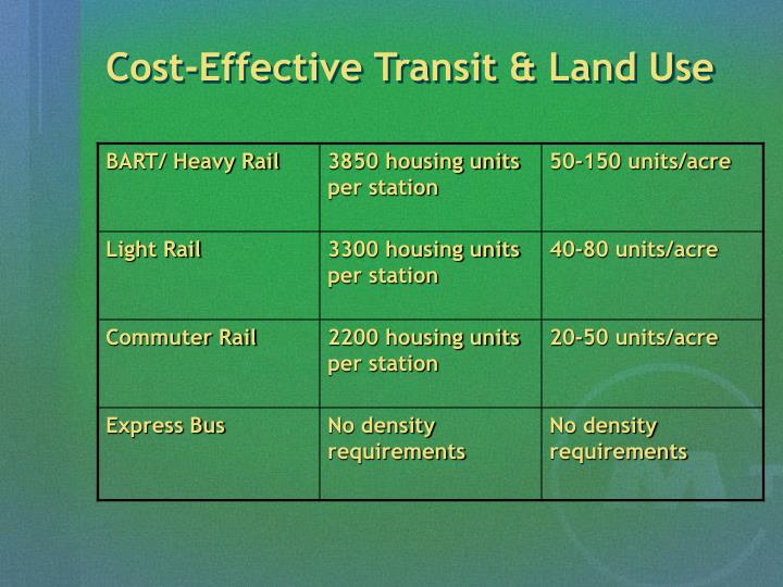 Cost-Effective Transit & Land Use