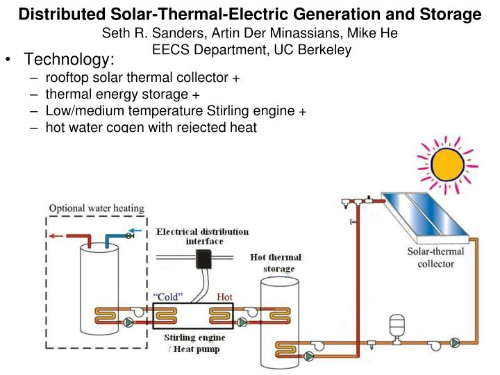 Ppt Technology Rooftop Solar Thermal Collector