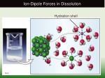ion dipole forces in dissolution