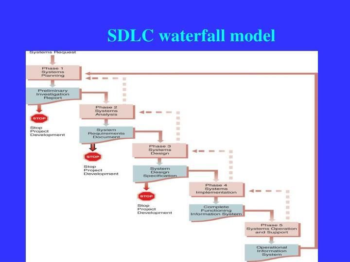 SDLC waterfall model